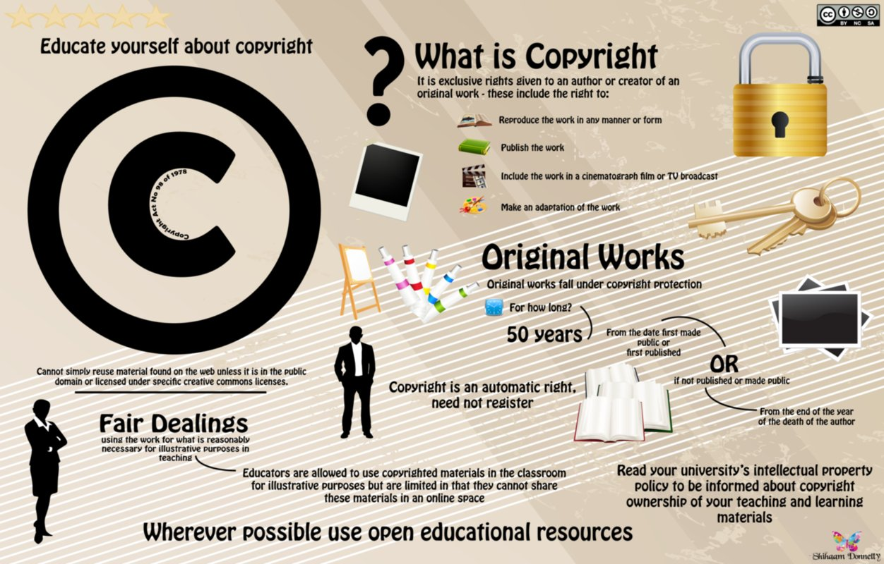 High+Res+Copyright+Infographic1